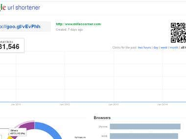 My web-Traffic