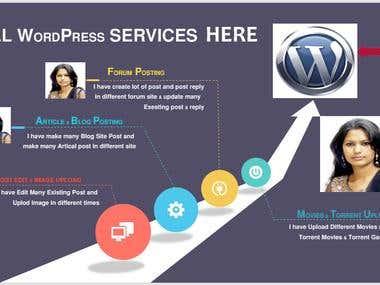 WordPress Posting Data Entry Job.