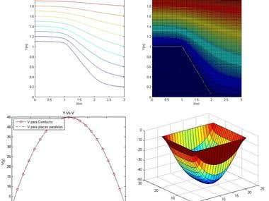 Applied Engineering Analysis Using MATLAB