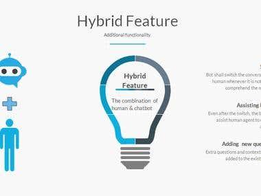 Hybrid ChatBot