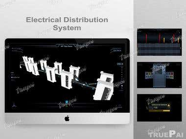 Real-time electrical distribution system web site