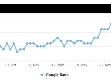 SEO - Recent Ranking Graph