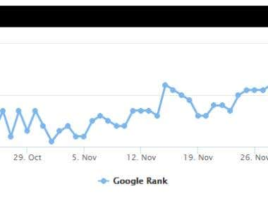 SEO - Ranking Graph 2