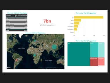 PowerBI Visualization
