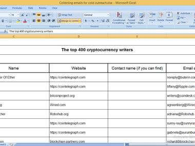 The top 400 cryptocurrency writers