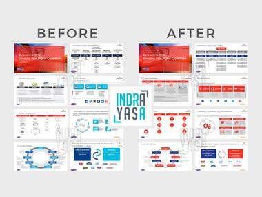 Designed Before After | OMD | PROMETHEUS