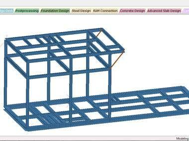 Structural design of SKID