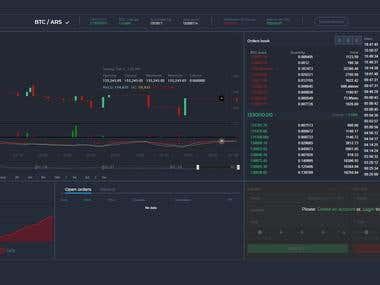 Trading View with Exchange