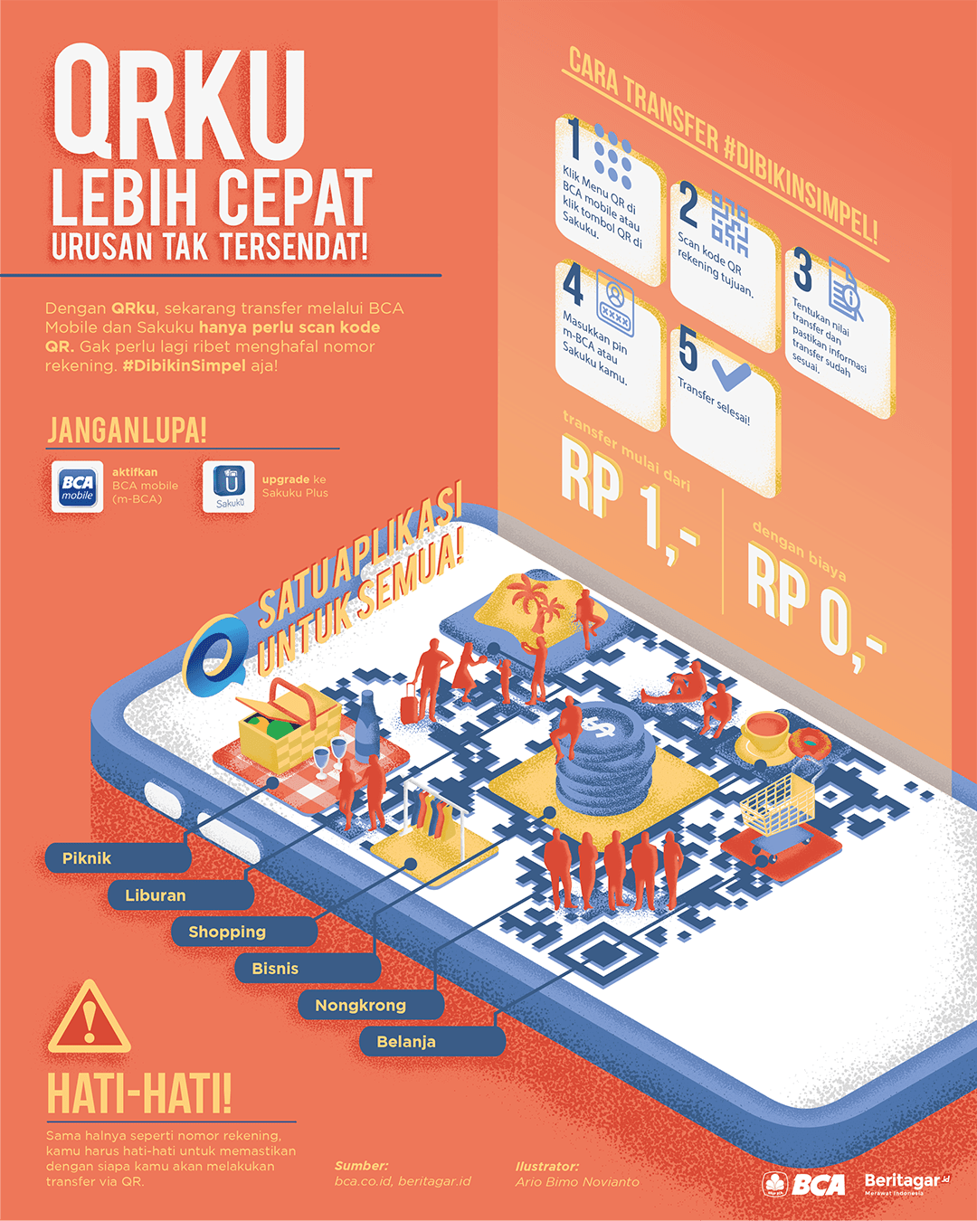 Beritagar Infographic