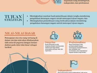 BPK-RI Infographic