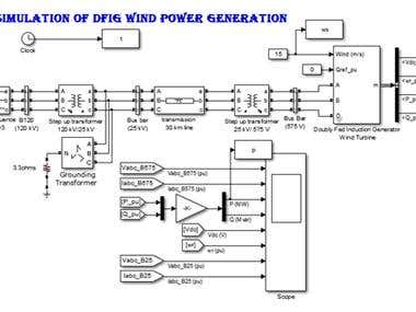 SIMULINK - Wind Energy