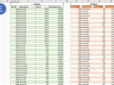 ABC Analyze in Excel