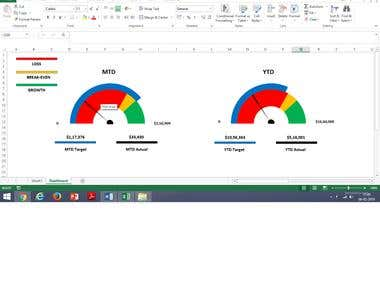 Target vs Actual Dashboard in Excel using Speedometer