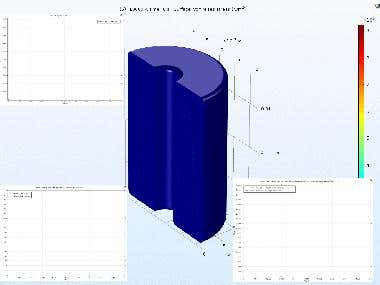 Analysis of high power coil in COMSOL