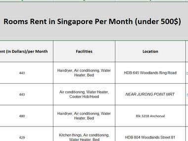 Found Rooms Rent in Singapore