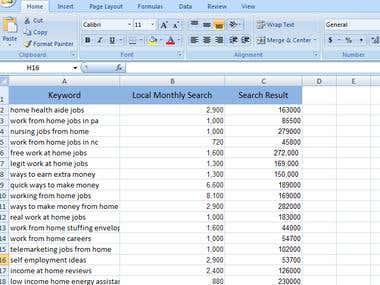 100 Longtail Keywords Research