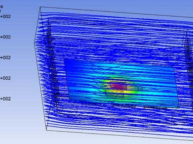 Enclosure Optimization Using CFD