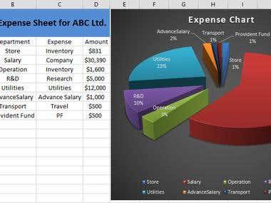 Visual Representation of Expenses