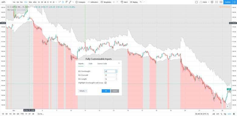 Coding an Indicator/Strategy in Tradingview's pinescript