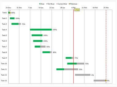 Project Time-plan and Progress Tracking - Excel