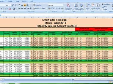 Bookkepping for Monthly Sales (Ms. Office Excel)