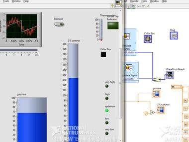 Scada system with Labview