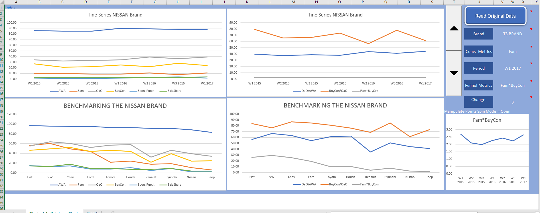 Graphs in Excel as Educational Tool