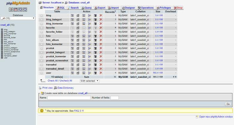 Delia - PHP CRUD Generator | Freelancer