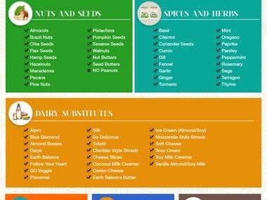 Shopping List Design