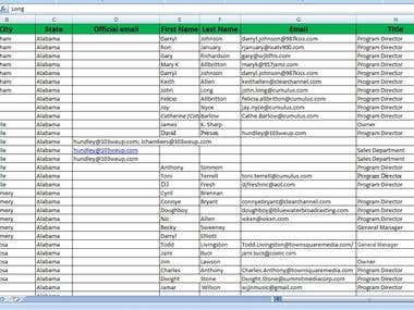 Expert Musical Blogs, Radio Stations dataentry