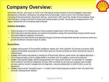Digital Transformation Strategies of Shell