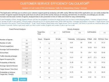 Customer Service Efficient Calculator based of Erlang B & C