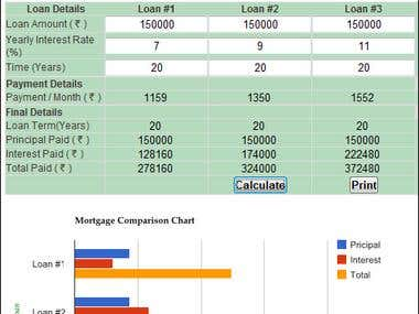 Mortgage Loan Comparison Tool