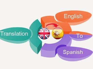 French-English-Spanish Translations