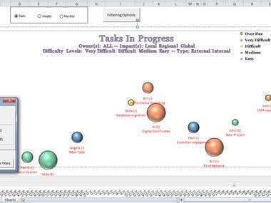 Dynamic bubble chart in Excel, with filtering options