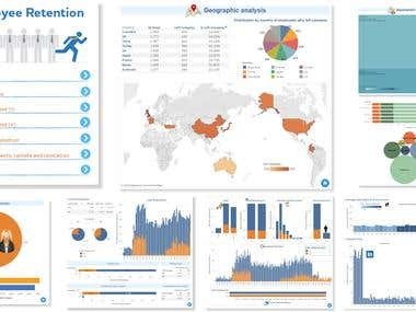 Tableau Dashboard - Employee Retention Analysis