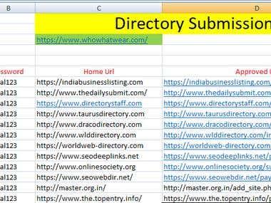 SEO Backlink ( Directory & Profile Creation)