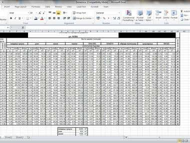 Excel - Bill of Quantities
