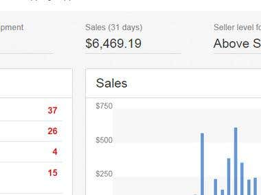 One Week sales on ebay