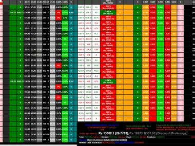 Trading / Auto Bots/ Trading Api Integrations /