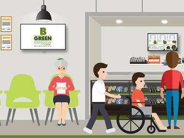 BG Green Dispensary Graphics design