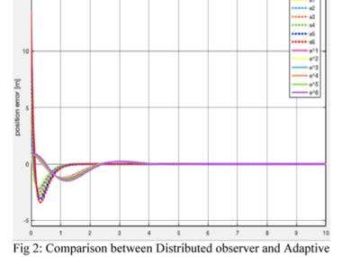 Comparison Between Distributed Observer And Adaptive Distrib