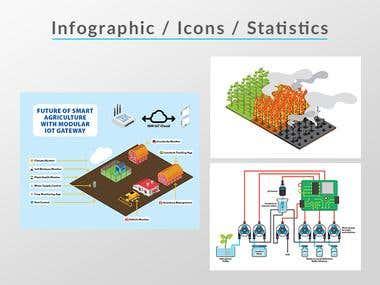 INFOGRAPHIC / STATISTICS
