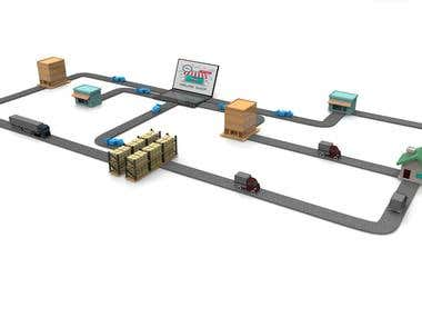 3D design for Value Chain