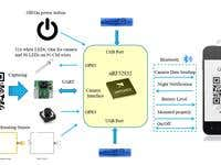 QR code recognition project with nRF52832