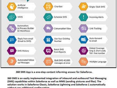 360 SMS App available on Appexchange