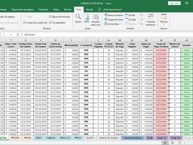 Control, administration and payment statistics in Excel