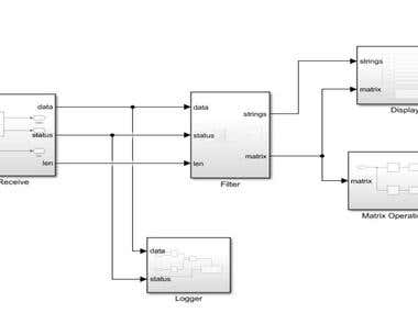 Simulink model for reading and processing from UDP data