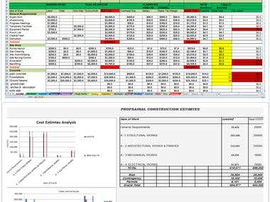 Cost Estimation Checklists/Evaluation Analysis