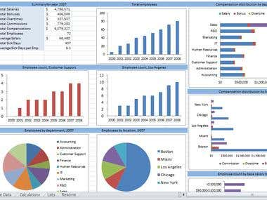 Excel Expert, Data Entry and Transcription 9 Yrs Experience